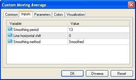 Человечный способ отображения входных параметров