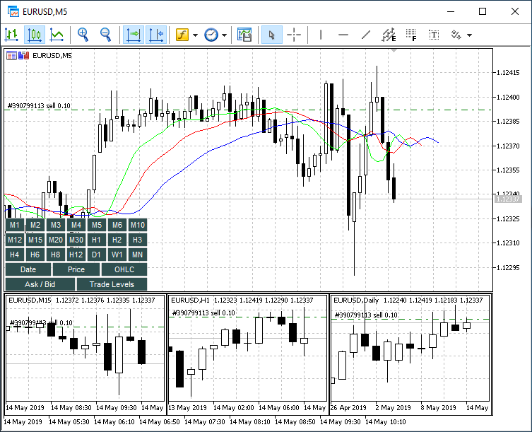 undocked_chart_with_charts