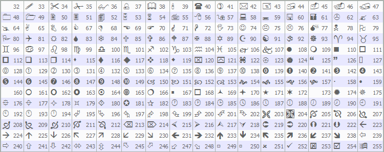 Таблица символов шрифта Wingdings