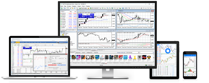 Enjoy all the features of your MetaTrader